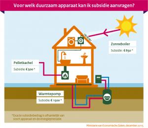 infographic-duurzame-apparaten-ez